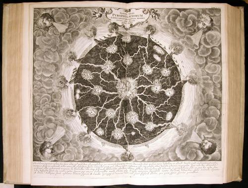 Athenasius Kircher, Mundus Subterraneus (Amsterdam, 1665)